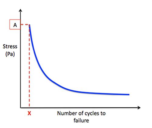 Figure 1 RH 2.png